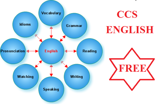 how-to-learn-english